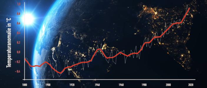 Erderwärmung – Behauptungen und Fakten