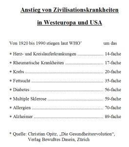 Bild: Krankheitsanstieg laut WHO